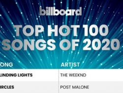 Dipuncaki Blinding Lights – The Weekend, Ini Top 10 Billboard Hot 100
